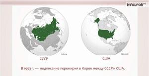 Внешняя политика СССР в 1953-1964 гг