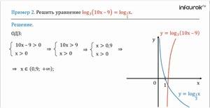 Переход к новому основанию логарифма