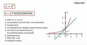 Натуральные логарифмы. Функция у=ln х, ее свойства, график, дифференцирование