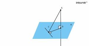 Теорема о трёх перпендикулярах