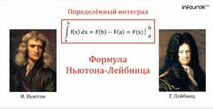 Вычисление объемов тел с помощью определенного интеграла
