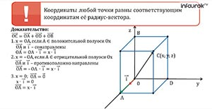 Метод координат в пространстве. Связь между координатами векторов и координатами точек