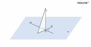 Метод координат в пространстве. Скалярное произведение векторов