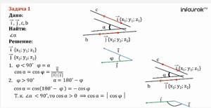Метод координат в пространстве. Вычисление углов между прямыми и плоскостями