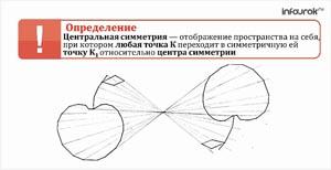 Движения. Центральная симметрия