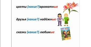 Изменение имён прилагательных по родам и числам