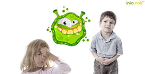 Болезни и их причины. Профилактика гриппа и простуды