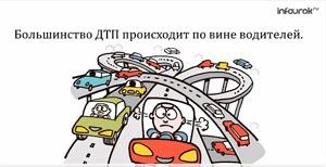 Водитель. Безопасность велосипедиста