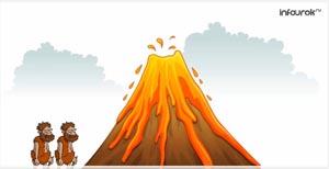 Вулканы. Последствия извержения вулканов. Защита населения от последствий извержения вулканов