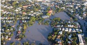Защита населения от последствий наводнений. Действия населения при угрозе и во время наводнения