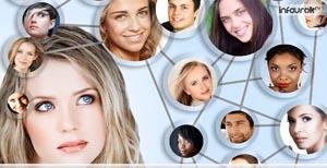 Формирование личности подростков