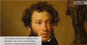 Историческая тема в творчестве Александра Сергеевича Пушкина