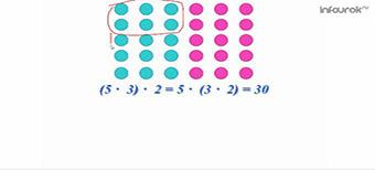 Умножение натуральных чисел и его свойства