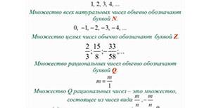 Рациональные числа. Некоторые символы математического языка
