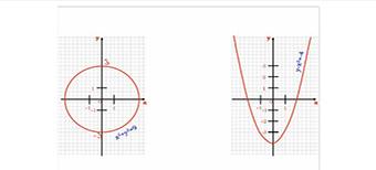 Линейное уравнение с двумя переменными и его график