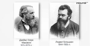 Основные положения молекулярно-кинетической теории. Тепловые явления