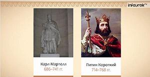 Европа в раннее Средневековье (V-X вв.)