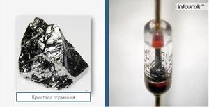 Полупроводниковый диод. Транзистор