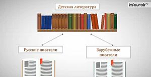 Изменение формы представления информации. Систематизация информации