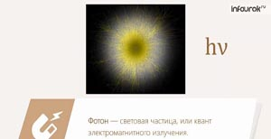 Фотоны. Гипотеза де Бройля о волновых свойствах частиц