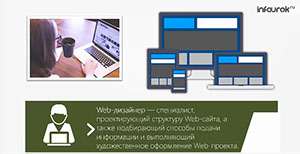 Создание Web-сайта. Размещение сайта в Интернете