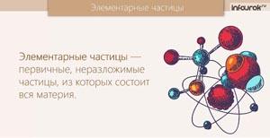 Три этапа развития физики элементарных частиц