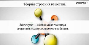 Строение вещества. Молекулы