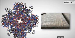 Взаимное притяжение и отталкивание молекул