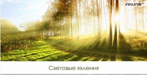 Световые явления. Источники света. Распространение света