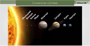 Большие планеты и малые тела Солнечной системы