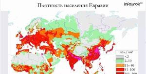 Население Евразии
