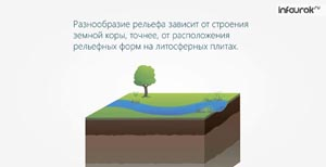 Рельеф тектоническая основа