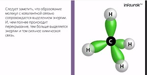 Видеоурок химия 10 класс