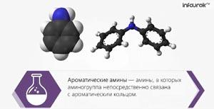 Анилин. Его свойства и применение