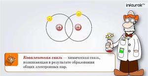Электроотрицательность. Ковалентная полярная связь