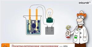 Основные положения теории электролитической диссоциации