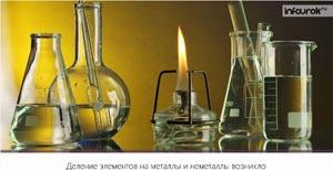 Неметаллы атомы и простые вещества. Кислород, озон, воздух