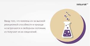 Получение галогенов. Биологическое значение и применение галогенов и их соединений